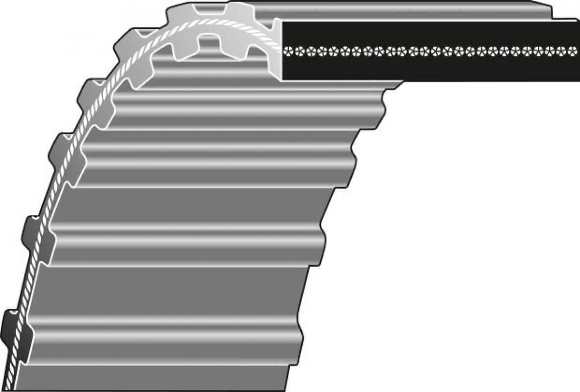 Zahnriemen Doppelzahnriemen 1600DS8M20 Aufsitzrasenmäher Messerantrieb